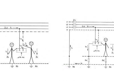 طراحی و محاسبات تاسیسات برقی ساختمان (کلیدهای مینیاتوری و محافظ جان)