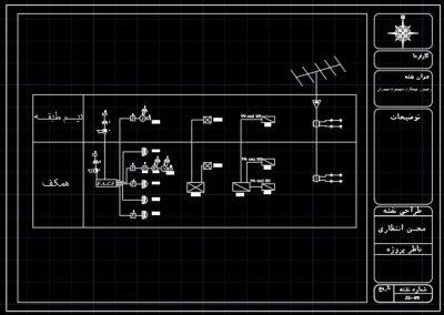 نقشه کشی تاسیسات برق سوله صنعتی (رایزر دیاگرام تجهیزات)