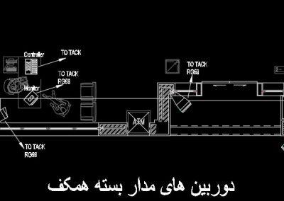 نقشه کشی تاسیسات برق ساختمان اداری (پلان سیستم دوربین مدار بسته)