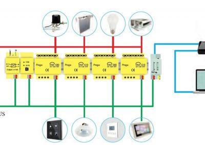 معرفی ساختارهای ارتباطی در خانه هوشمند